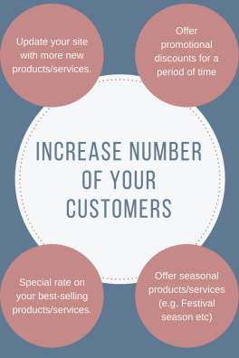 How To Increase More Customers Online - Part 4