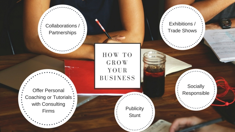 How to Grow Your Business Further Map